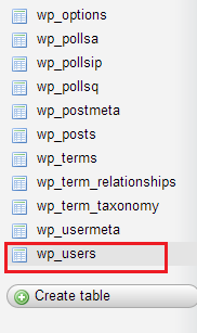 wp-users