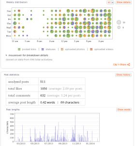 مثال على بعض البيانات التي يمكنك الحصول عليها من تطبيق wolframalpha